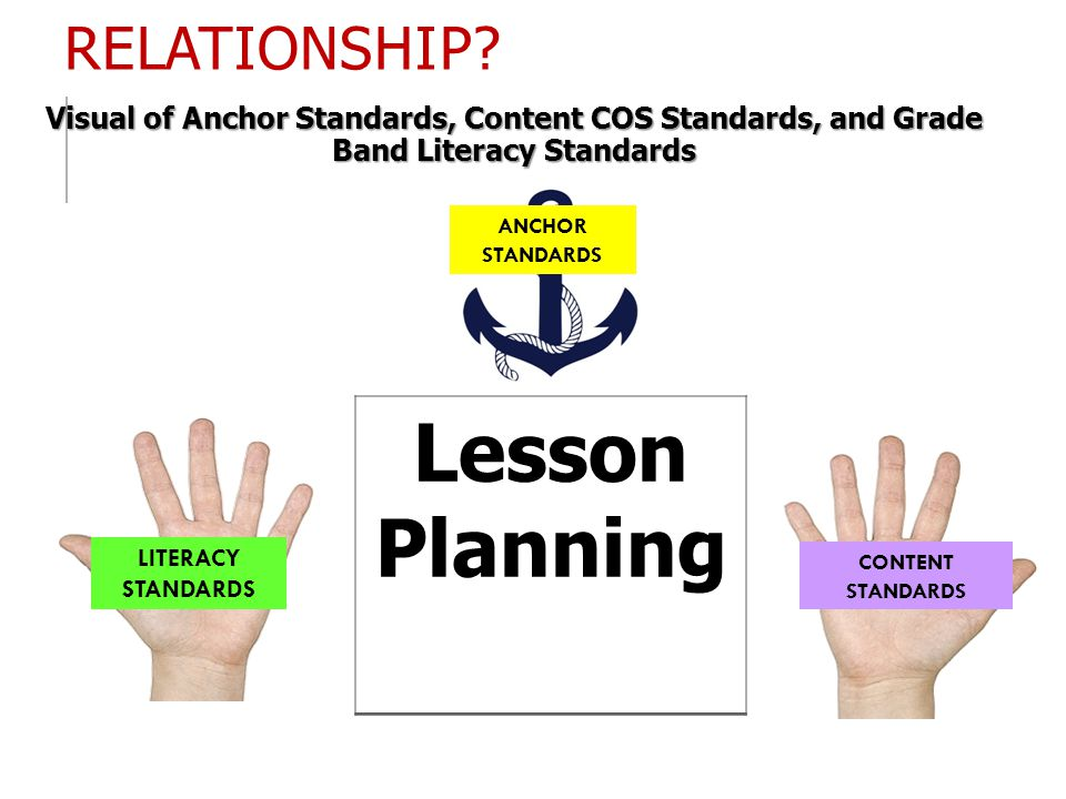ENHANCING LESSONS 1.Enhance the lesson. 2.Share your suggestions with your group.