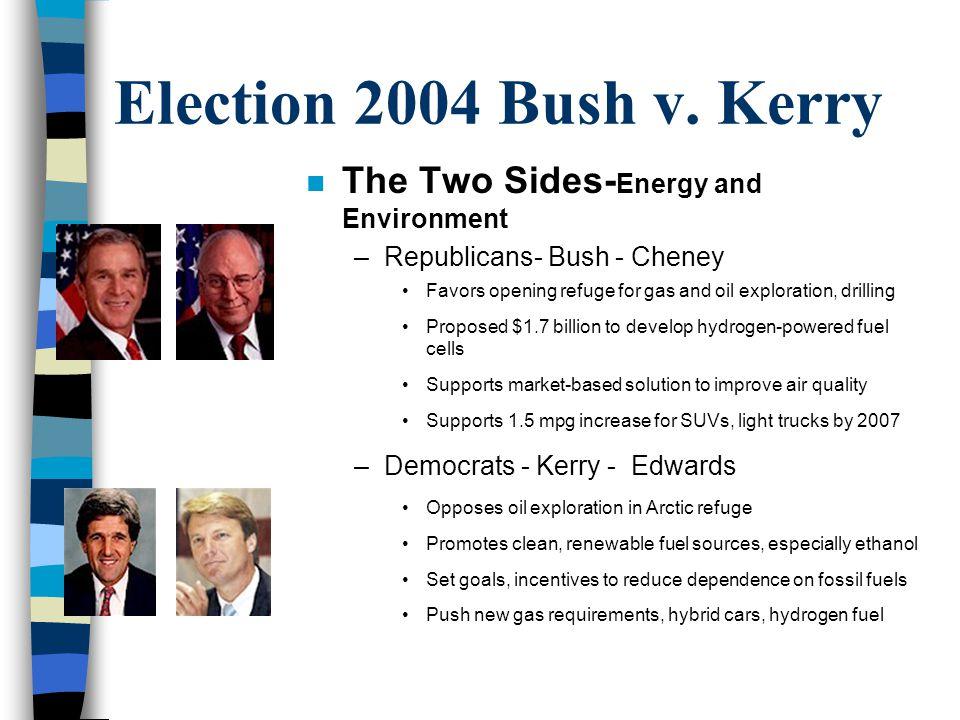 Election 2004 Bush v.