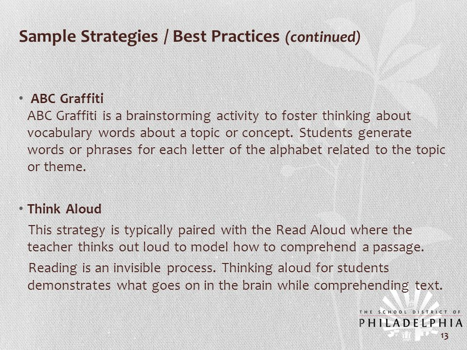 Sample Strategies / Best Practices (continued) ABC Graffiti ABC Graffiti is a brainstorming activity to foster thinking about vocabulary words about a