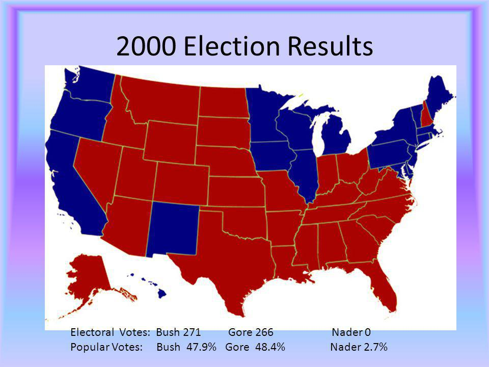 2000 Election Results Electoral Votes: Bush 271 Gore 266 Nader 0 Popular Votes: Bush 47.9% Gore 48.4% Nader 2.7%