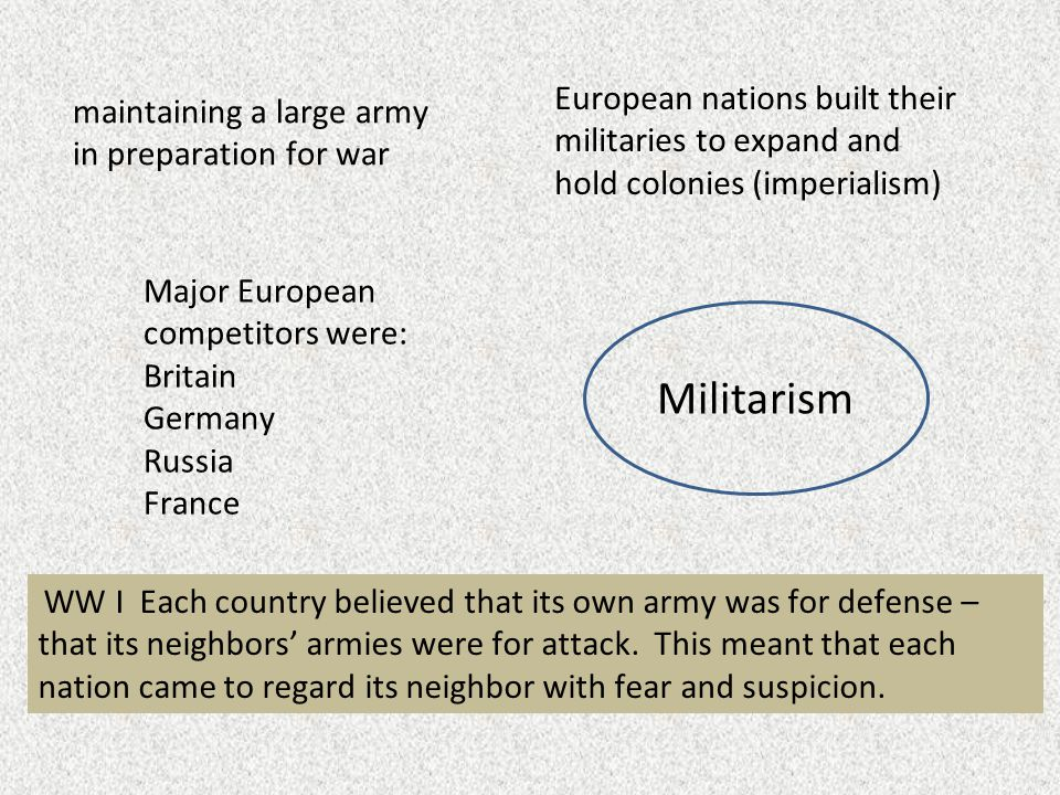 Militarism maintaining a large army in preparation for war European nations built their militaries to expand and hold colonies (imperialism) Major European competitors were: Britain Germany Russia France WW I Each country believed that its own army was for defense – that its neighbors' armies were for attack.