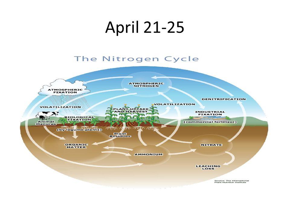 April 21-25