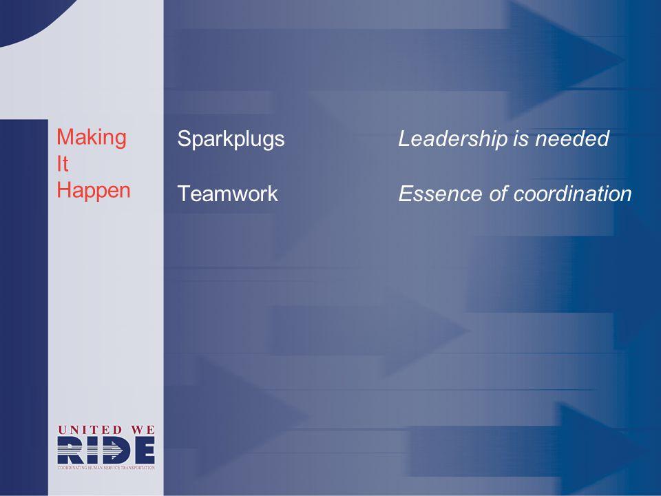 Making It Happen TeamworkEssence of coordination SparkplugsLeadership is needed