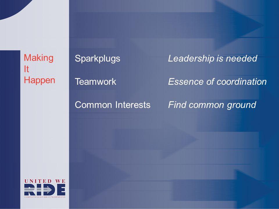 Making It Happen Common InterestsFind common ground TeamworkEssence of coordination SparkplugsLeadership is needed
