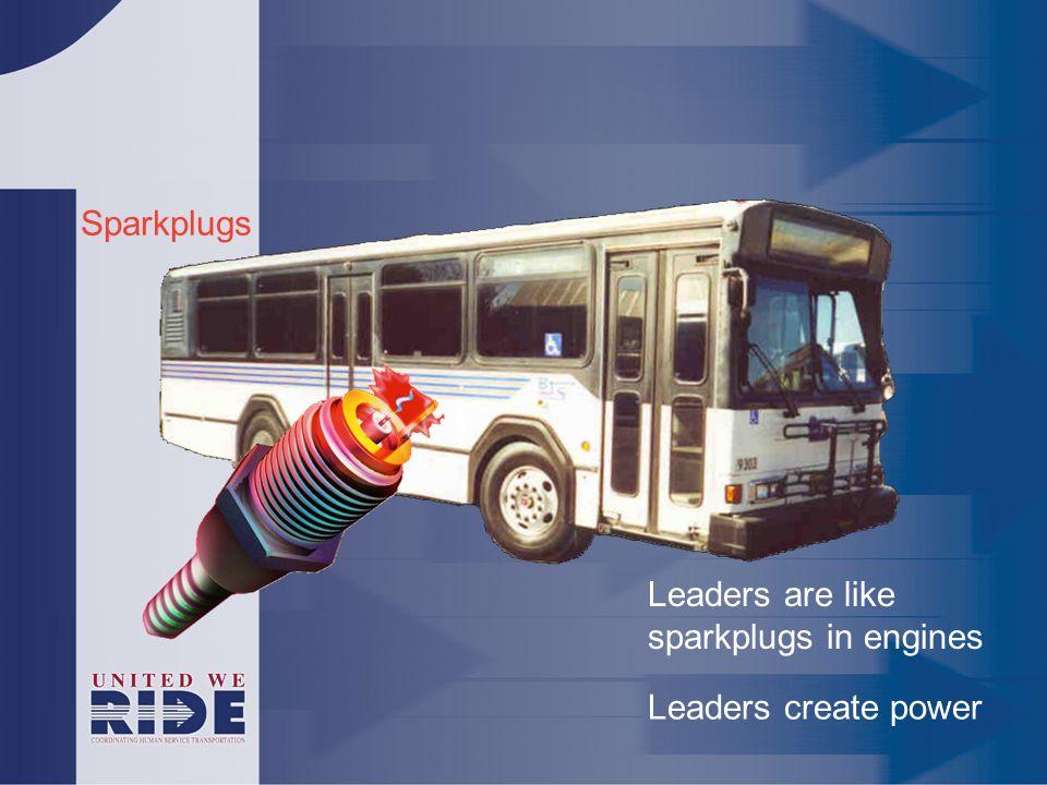 Sparkplugs Leaders create power Leaders are like sparkplugs in engines
