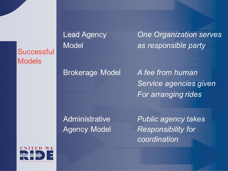 Successful Models Administrative Agency Model Public agency takes Responsibility for coordination Brokerage ModelA fee from human Service agencies given For arranging rides Lead Agency Model One Organization serves as responsible party