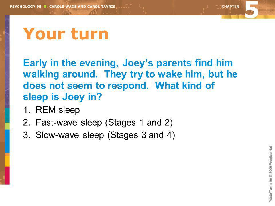 Your turn Early in the evening, Joey's parents find him walking around. They try to wake him, but he does not seem to respond. What kind of sleep is J