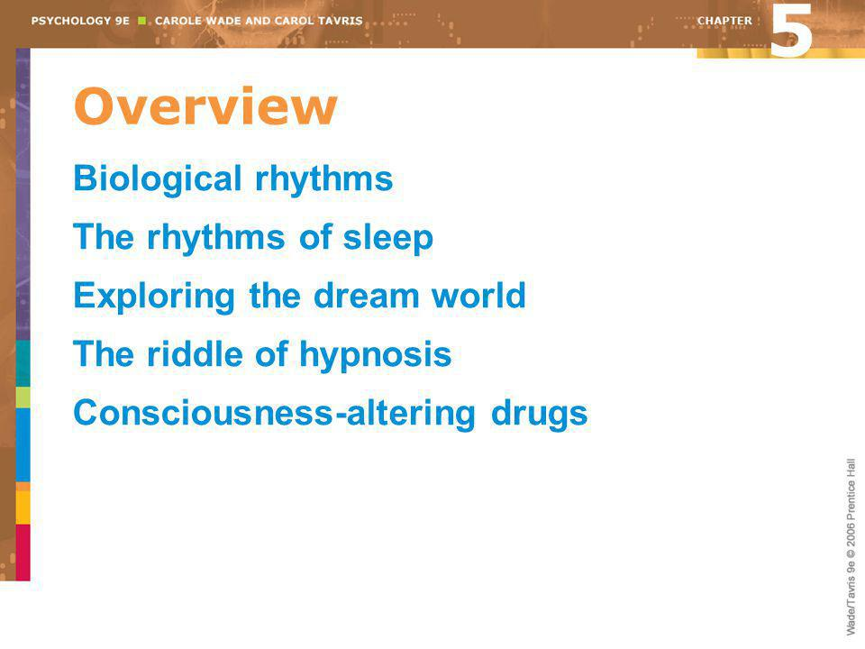 Realms of sleep Stage 1.Feel self drifting on the edge of consciousness Stage 2.