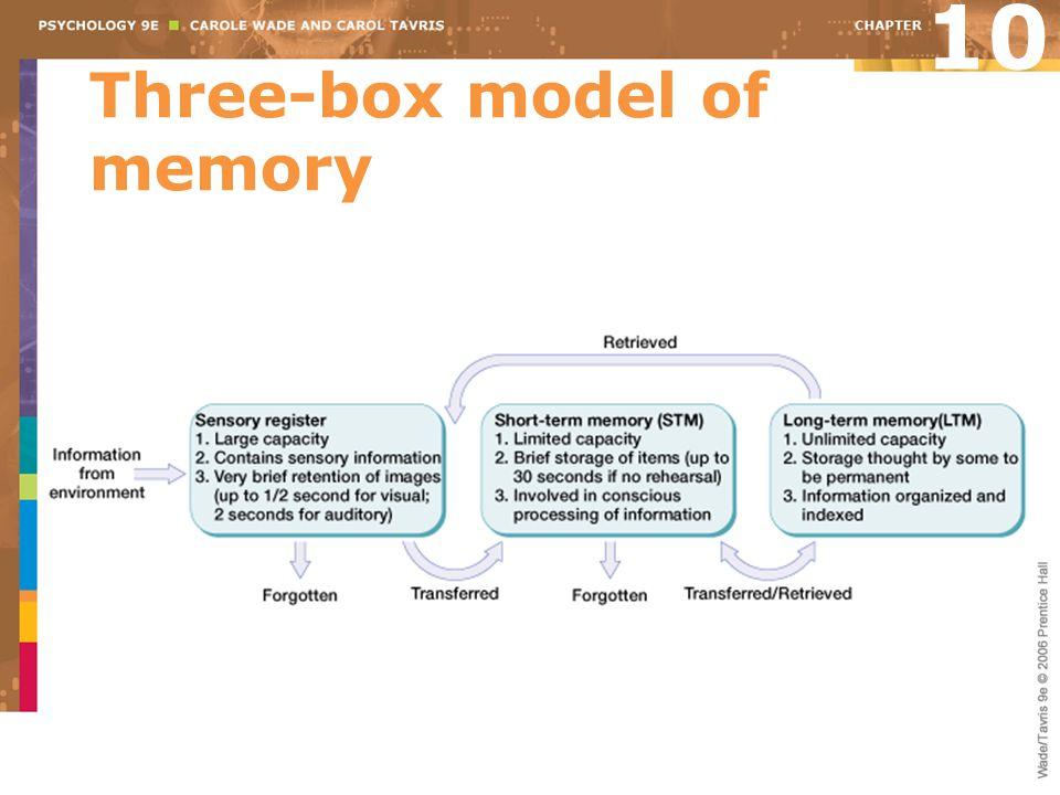 Three-box model of memory 10
