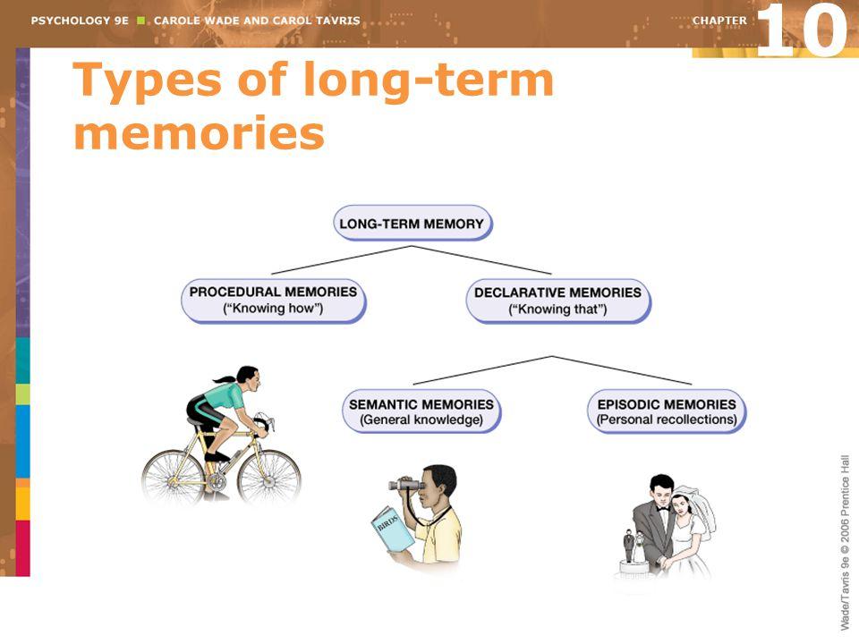 Types of long-term memories 10