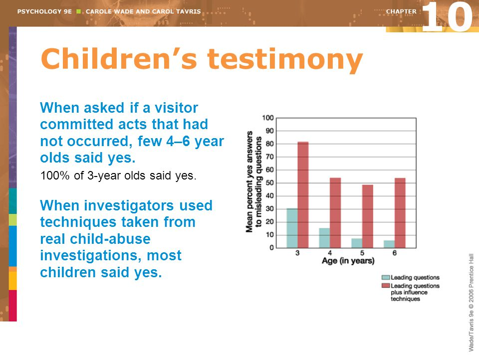 Children's testimony When asked if a visitor committed acts that had not occurred, few 4–6 year olds said yes.