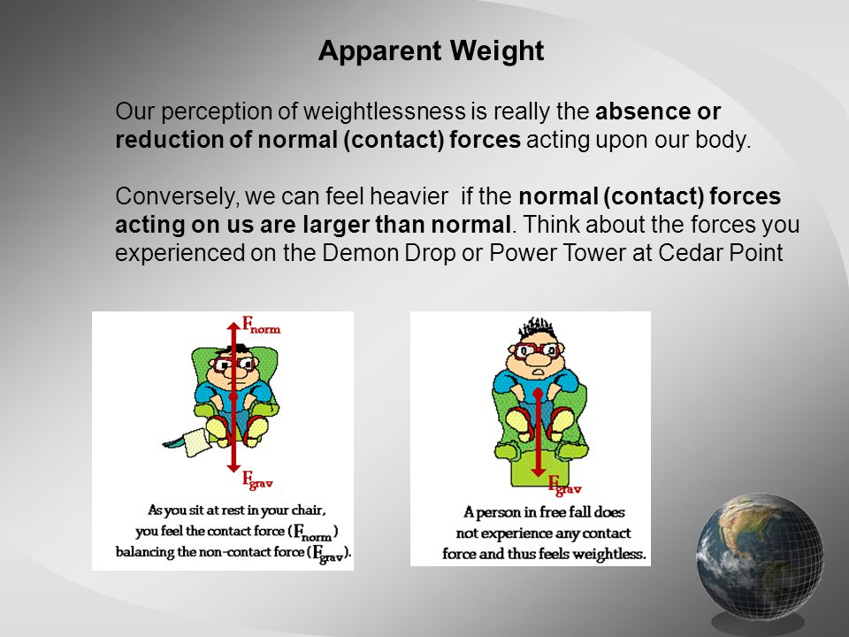 Apparent Weight Our perception of weightlessness is really the absence or reduction of normal (contact) forces acting upon our body.