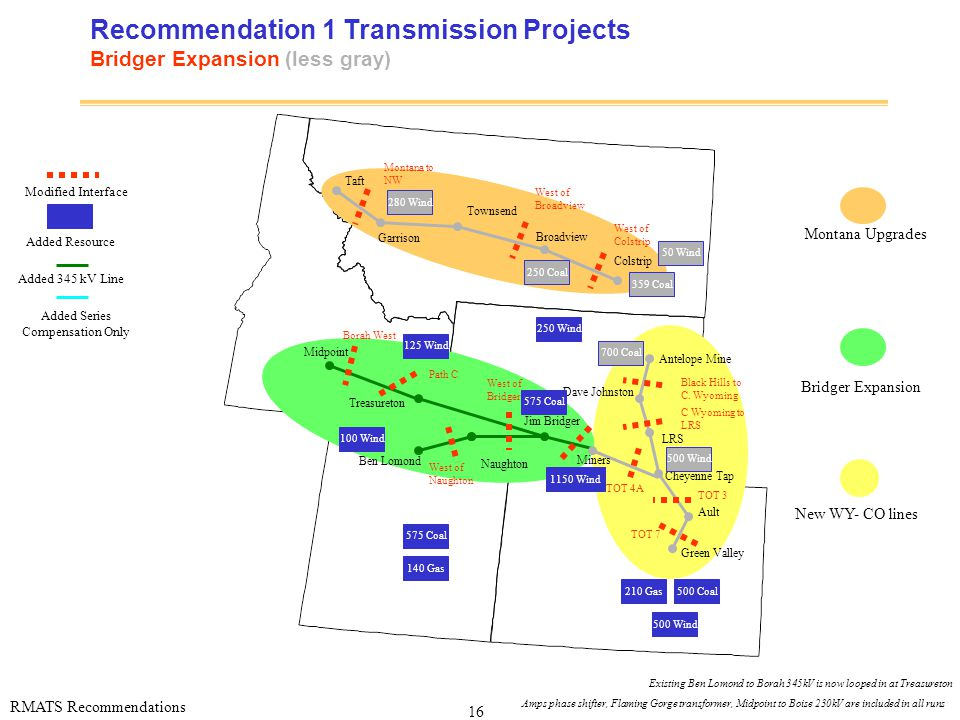 16 RMATS Recommendations Antelope Mine Dave Johnston LRS Cheyenne Tap Ault Green Valley Miners Jim Bridger Naughton Ben Lomond Midpoint Broadview Colstrip Added Series Compensation Only Taft Montana Upgrades Bridger Expansion New WY- CO lines Treasureton Existing Ben Lomond to Borah 345kV is now looped in at Treasureton Amps phase shifter, Flaming Gorge transformer, Midpoint to Boise 230kV are included in all runs Garrison Townsend Borah West Path C West of Naughton West of Bridger Black Hills to C.