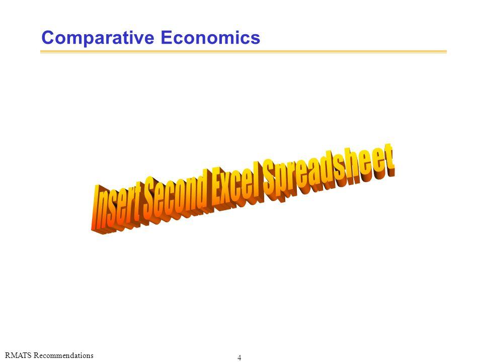 4 RMATS Recommendations Comparative Economics