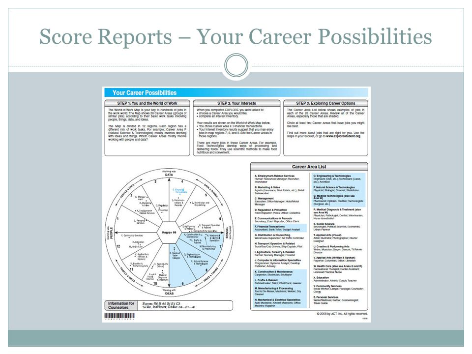 Score Reports – Your Career Possibilities