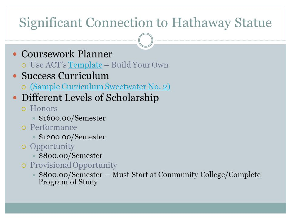 Significant Connection to Hathaway Statue Coursework Planner  Use ACT's Template – Build Your OwnTemplate Success Curriculum  (Sample Curriculum Sweetwater No.