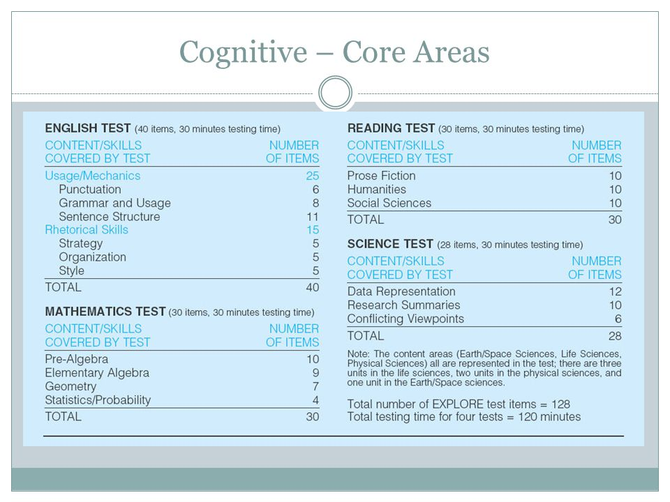 Cognitive – Core Areas