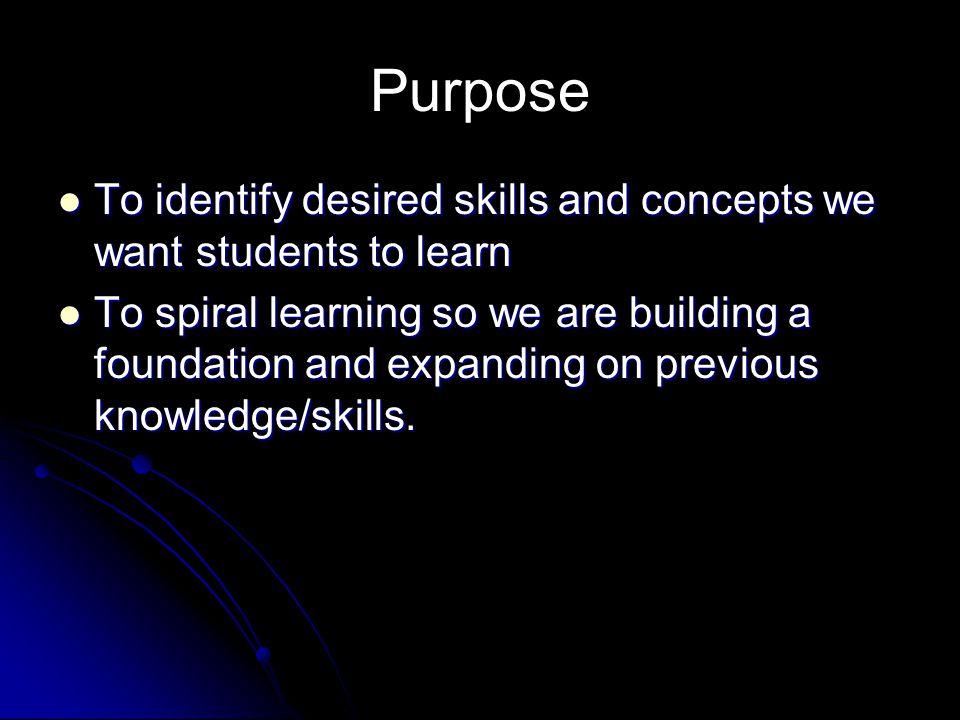 Purpose To identify desired skills and concepts we want students to learn To identify desired skills and concepts we want students to learn To spiral