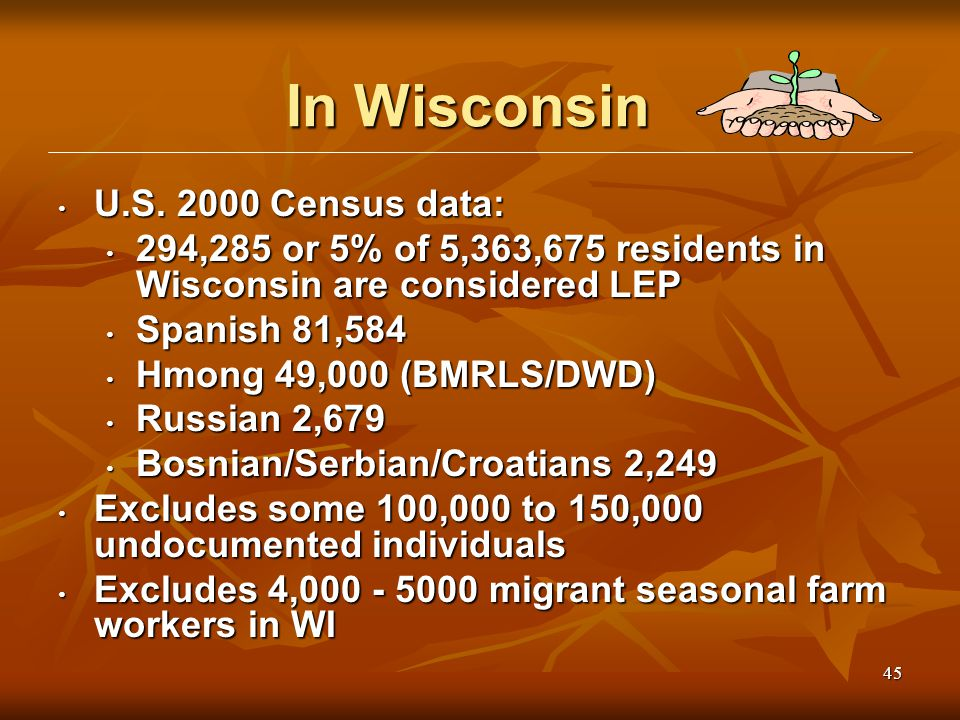 Ability To Speak English Milwaukee Co (Census 2000-5 Years and Over) Hispanic or Latino: Well10,961 Well10,961 Not Well10,304 Not Well10,304 Not At All 6,212 Not At All 6,212 TOTAL27,477 Asian: Well5,362 Well5,362 Not Well2,718 Not Well2,718 Not At All 736 Not At All 736 TOTAL8,816