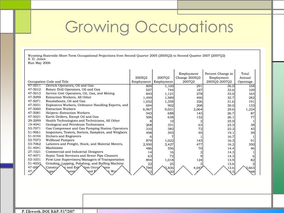 Growing Occupations P. Ellsworth, DOE R&P, 5/17/2007