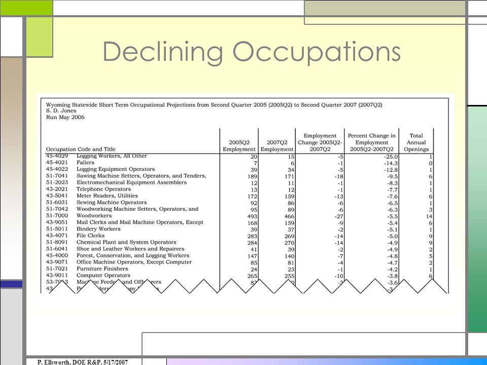 Declining Occupations P. Ellsworth, DOE R&P, 5/17/2007
