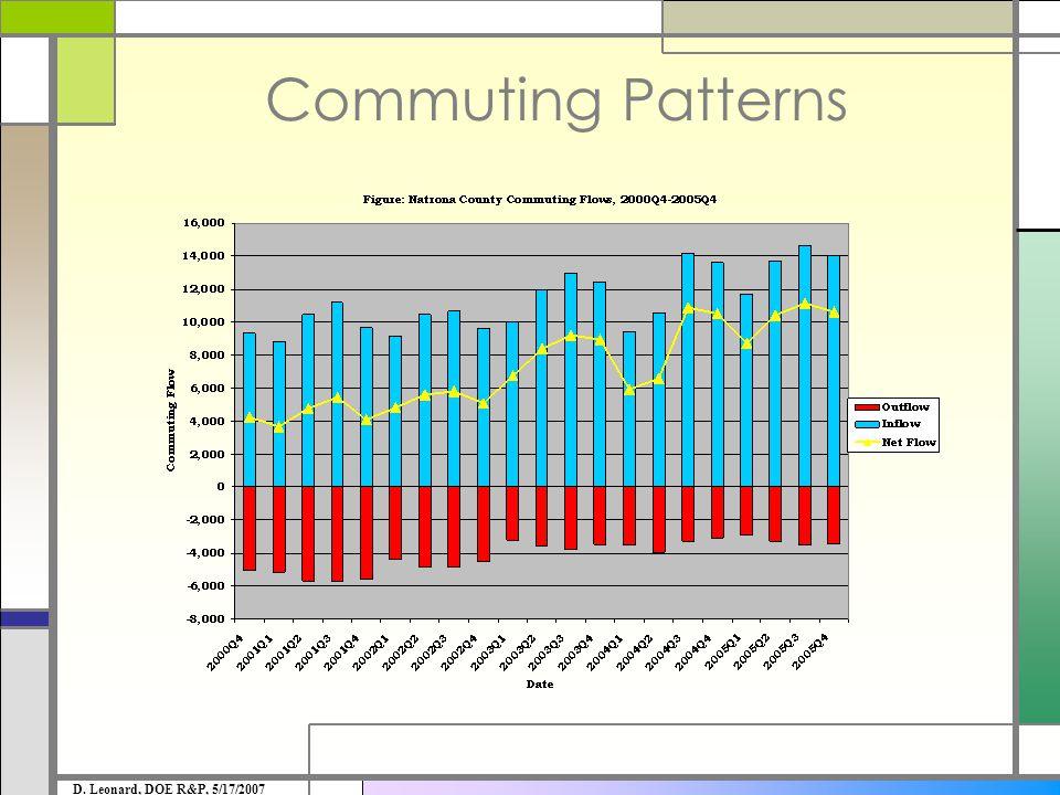 Commuting Patterns D. Leonard, DOE R&P, 5/17/2007