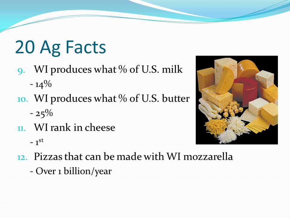 20 Ag Facts 13.# of farm raised turkeys in WI - 6 million 14.