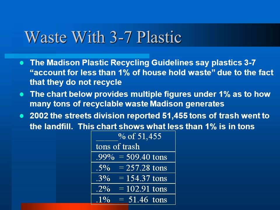Waste With 3-7 Plastic The Madison Plastic Recycling Guidelines say plastics 3-7 account for less than 1% of house hold waste due to the fact that they do not recycle The chart below provides multiple figures under 1% as to how many tons of recyclable waste Madison generates 2002 the streets division reported 51,455 tons of trash went to the landfill.
