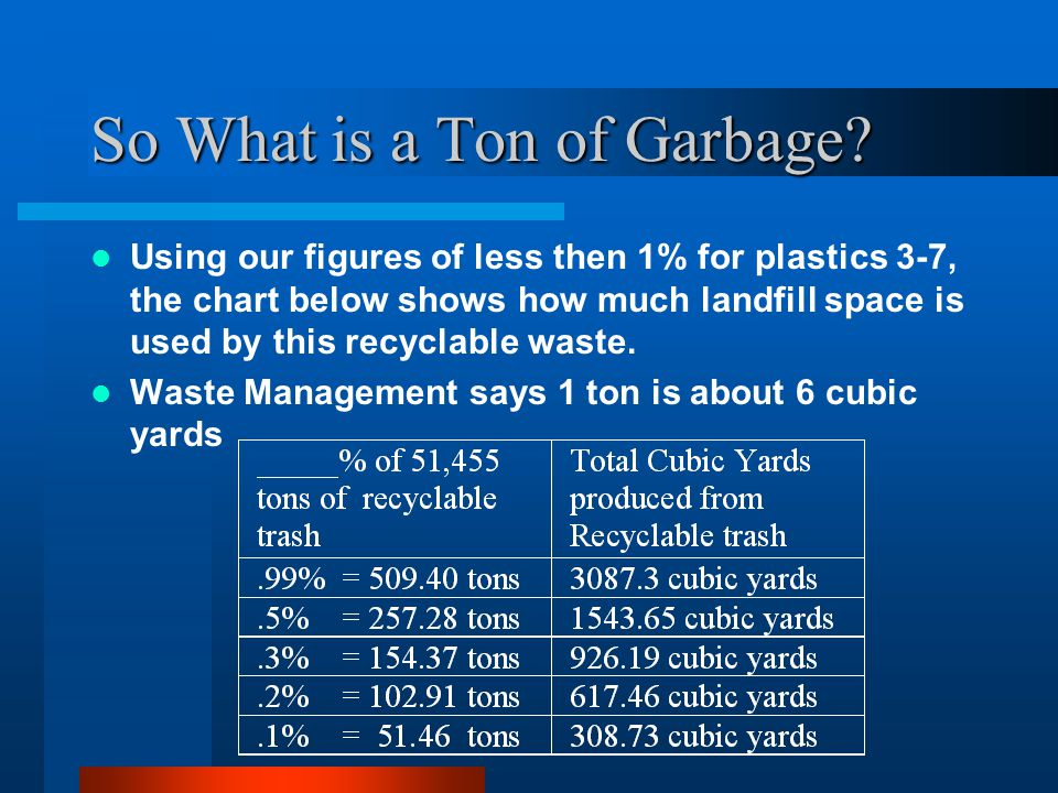 So What is a Ton of Garbage.