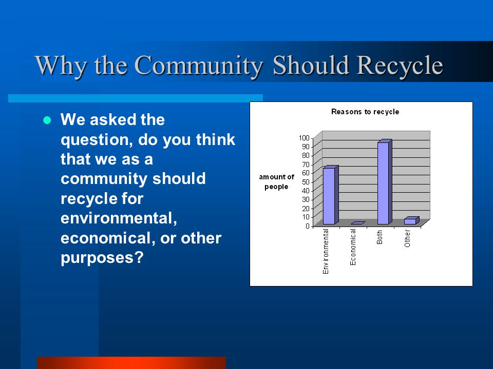 Why the Community Should Recycle We asked the question, do you think that we as a community should recycle for environmental, economical, or other purposes?