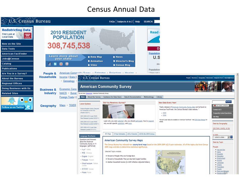 Census Annual Data 34