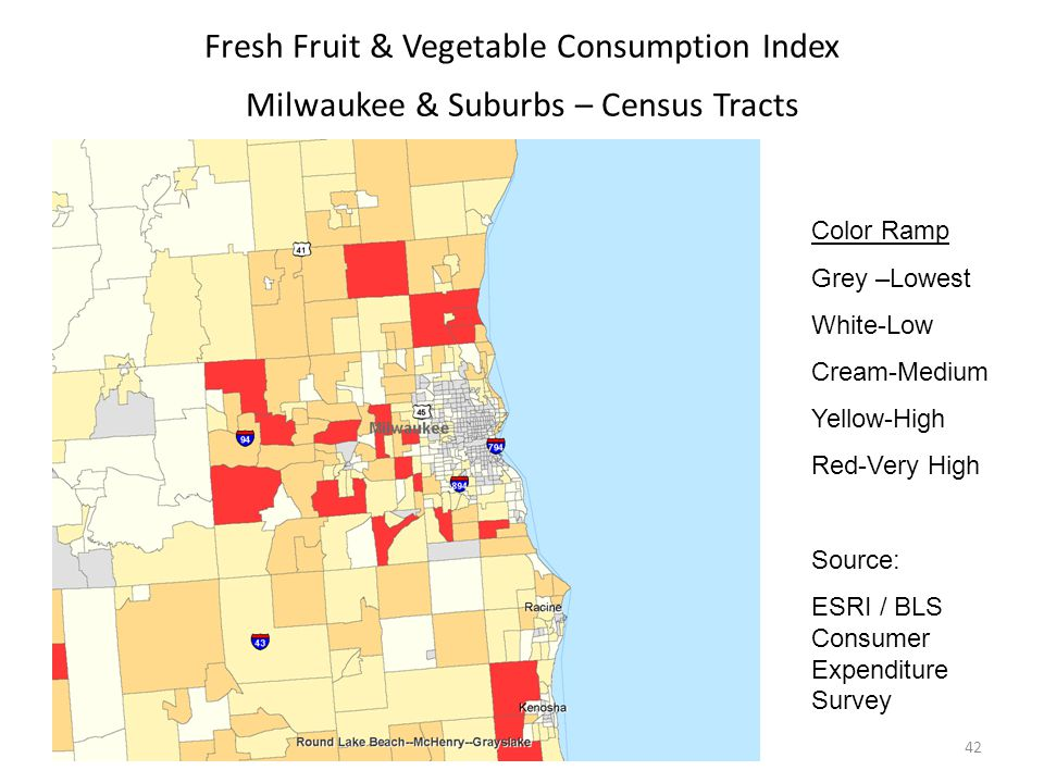 Fresh Fruit & Vegetable Consumption Index Milwaukee & Suburbs – Census Tracts Color Ramp Grey –Lowest White-Low Cream-Medium Yellow-High Red-Very High Source: ESRI / BLS Consumer Expenditure Survey 42