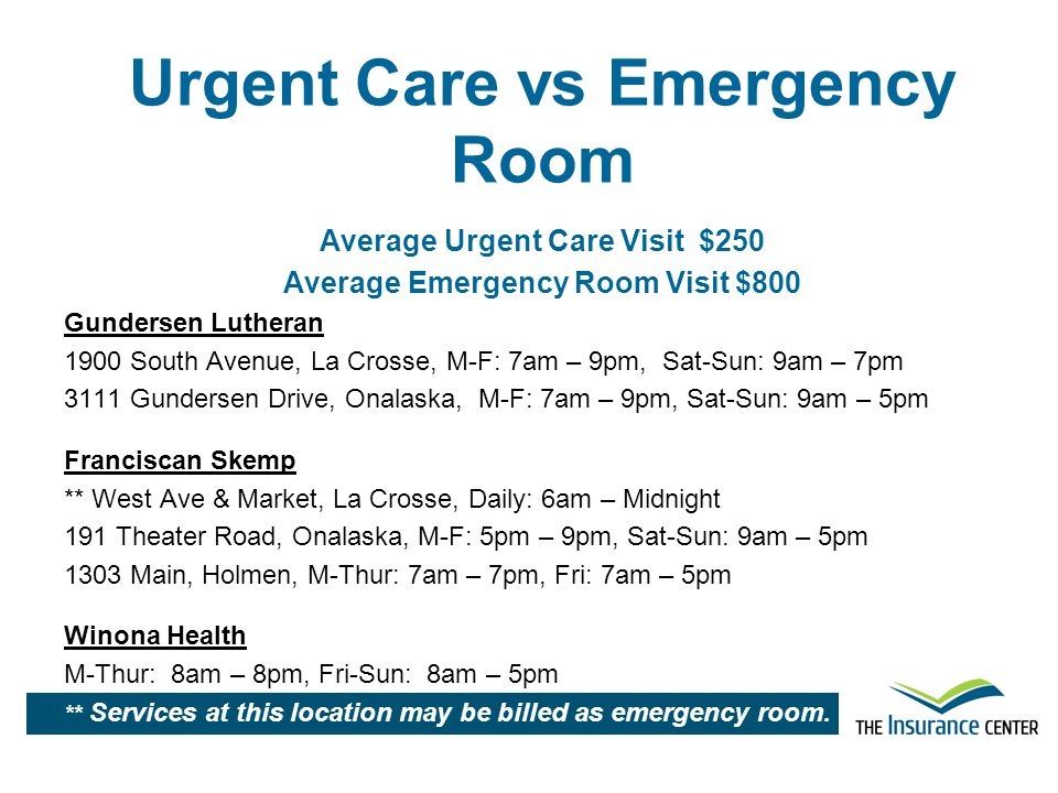 Health Care Access 23 Express CareUrgent CareEmergency Room Bladder, urinary tract infections Non-life threatening illness or injury Life threatening illness or serious injury BronchitisAfter regular clinic hoursChest pain, heart attack Common WartsColds, sore throatBroken bones Ear pain, infections or excess wax Cuts, scrapes, bruises, skin rash, minor burns Numbness or weakness on one side, stroke symptoms Flu, influenzaBack painSevere headache Insect, tick bitesStrains, sprainsLoss of consciousness Mononucleosis Your primary care provider is not available Shortness of breath, confusion, dizziness Pink eyeSevere abdominal pain Sinus infections