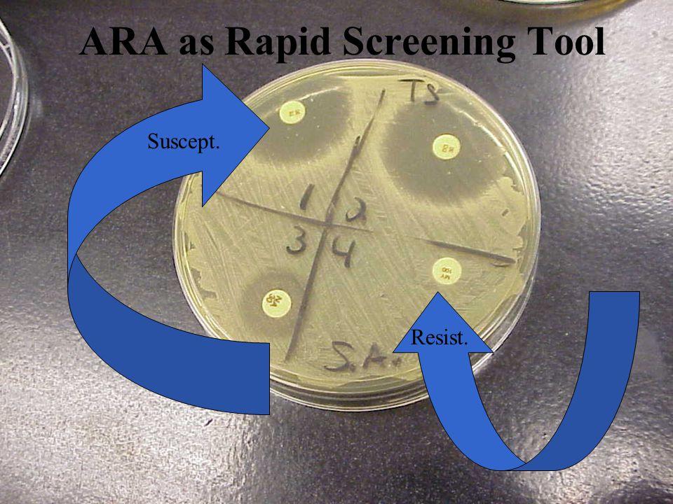 ARA as Rapid Screening Tool Suscept. Resist.