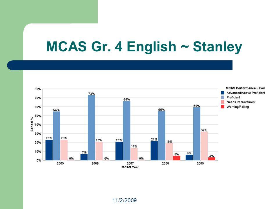 11/2/2009 MCAS Gr. 4 English ~ Stanley