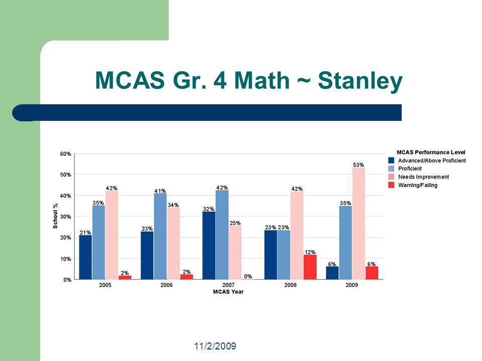 11/2/2009 MCAS Gr. 4 Math ~ Stanley