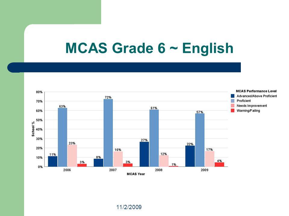 11/2/2009 MCAS Grade 6 ~ English