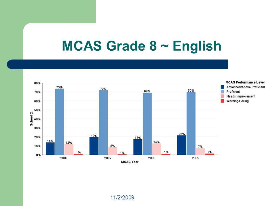 11/2/2009 MCAS Grade 8 ~ English