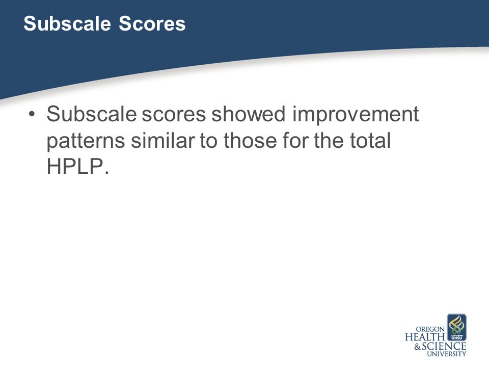 Subscale Scores Subscale scores showed improvement patterns similar to those for the total HPLP.