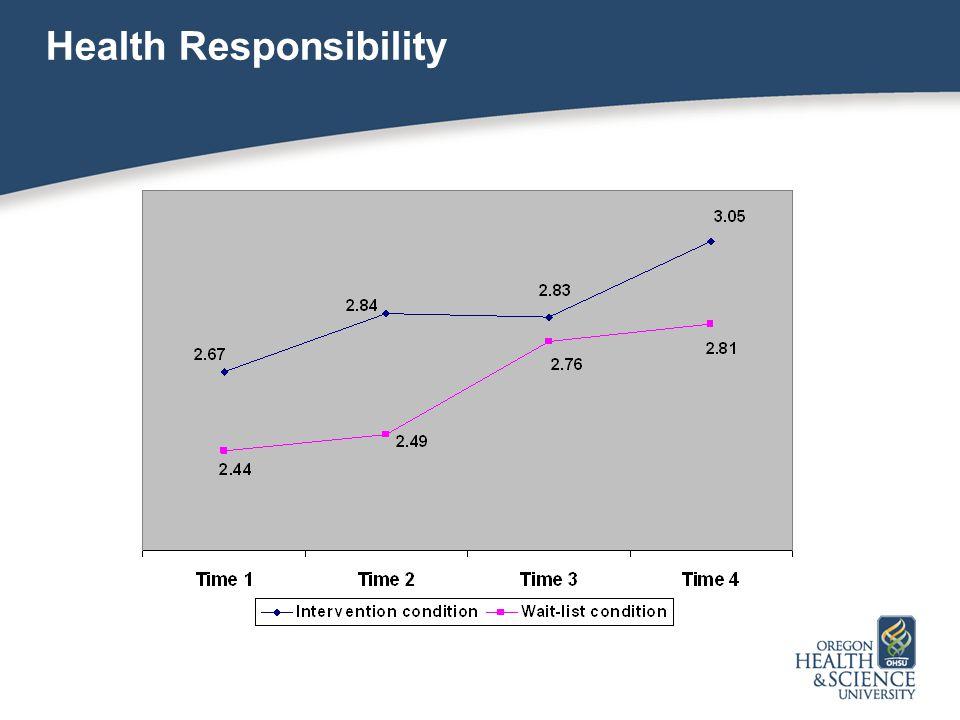 Health Responsibility