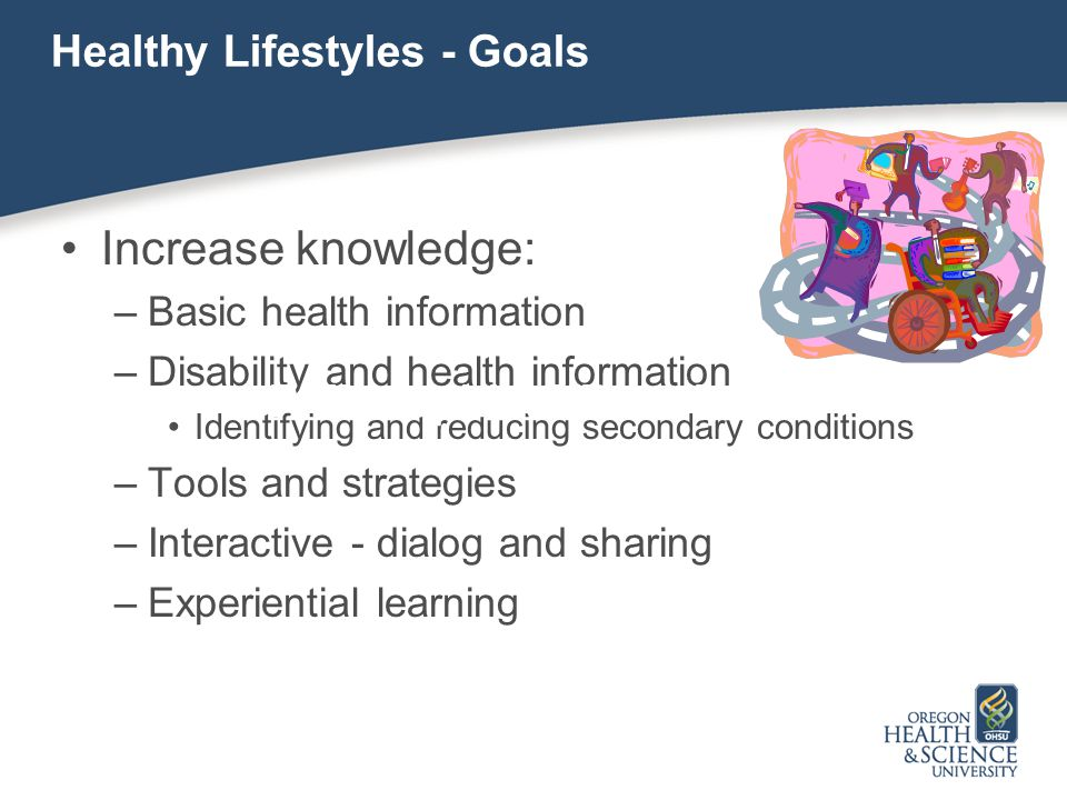 Healthy Lifestyles - Goals Increase knowledge: –Basic health information –Disability and health information Identifying and reducing secondary conditi