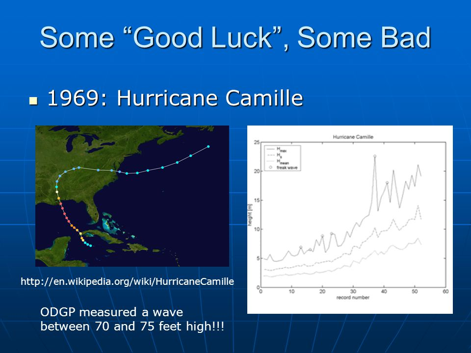 Some Good Luck , Some Bad 1969: Hurricane Camille 1969: Hurricane Camille ODGP measured a wave between 70 and 75 feet high!!.
