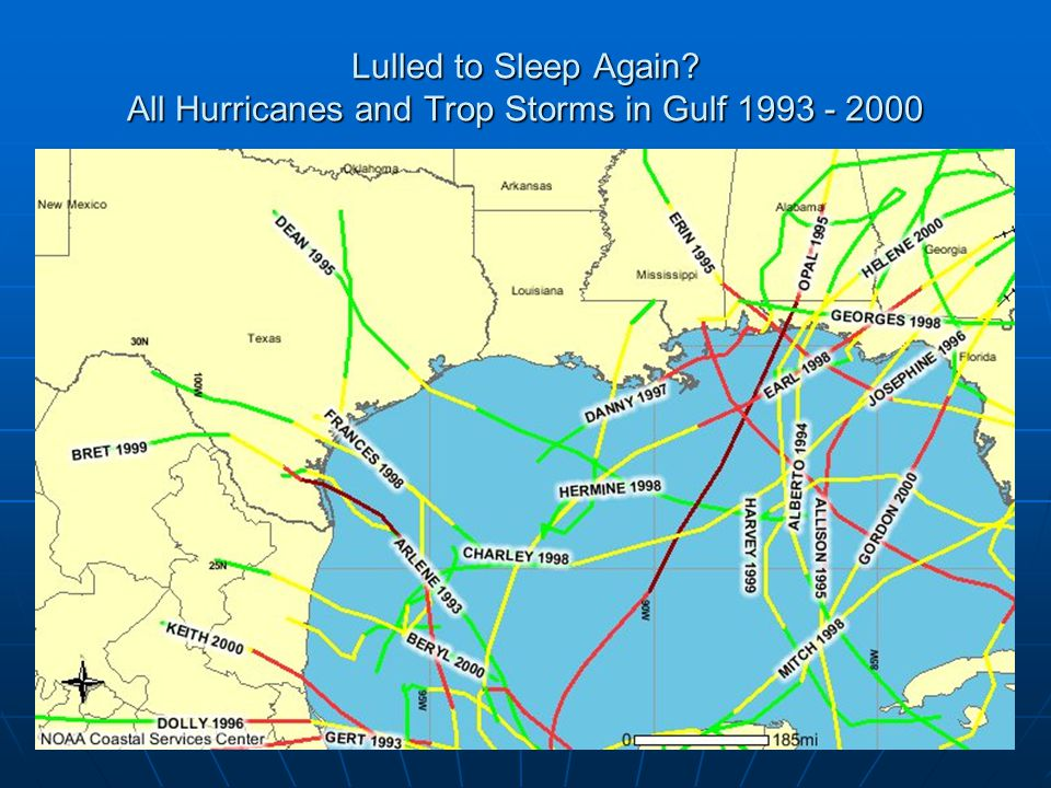 Lulled to Sleep Again? All Hurricanes and Trop Storms in Gulf 1993 - 2000