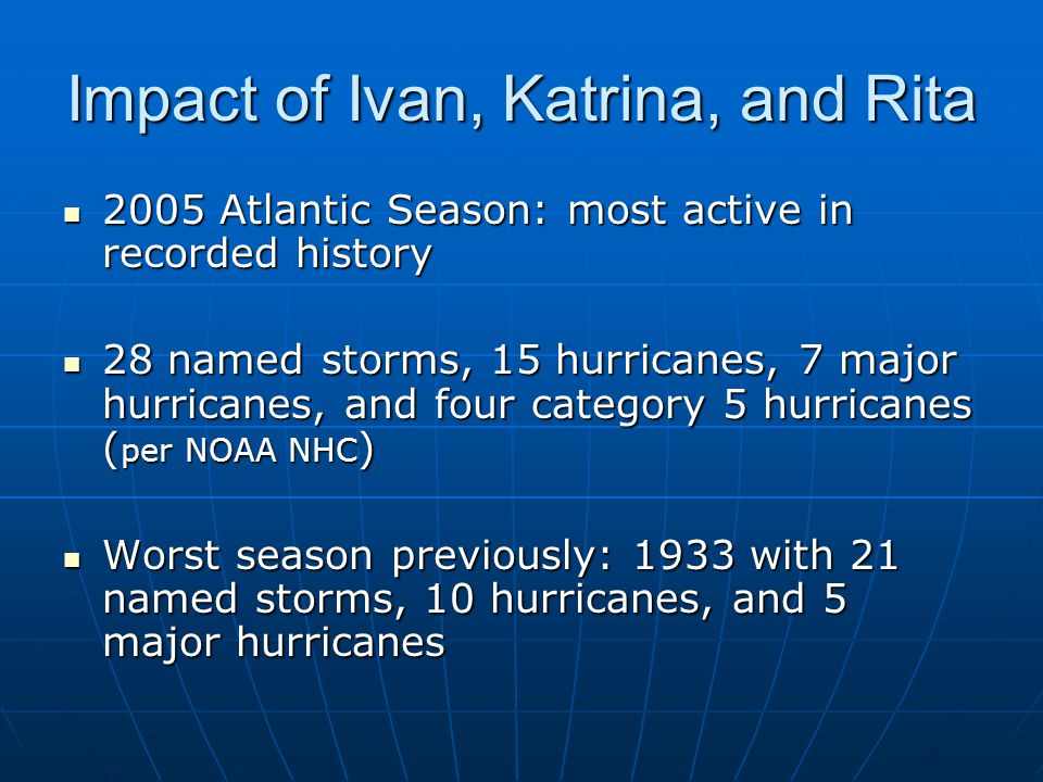 2005 Atlantic Season: most active in recorded history 2005 Atlantic Season: most active in recorded history 28 named storms, 15 hurricanes, 7 major hurricanes, and four category 5 hurricanes ( per NOAA NHC ) 28 named storms, 15 hurricanes, 7 major hurricanes, and four category 5 hurricanes ( per NOAA NHC ) Worst season previously: 1933 with 21 named storms, 10 hurricanes, and 5 major hurricanes Worst season previously: 1933 with 21 named storms, 10 hurricanes, and 5 major hurricanes