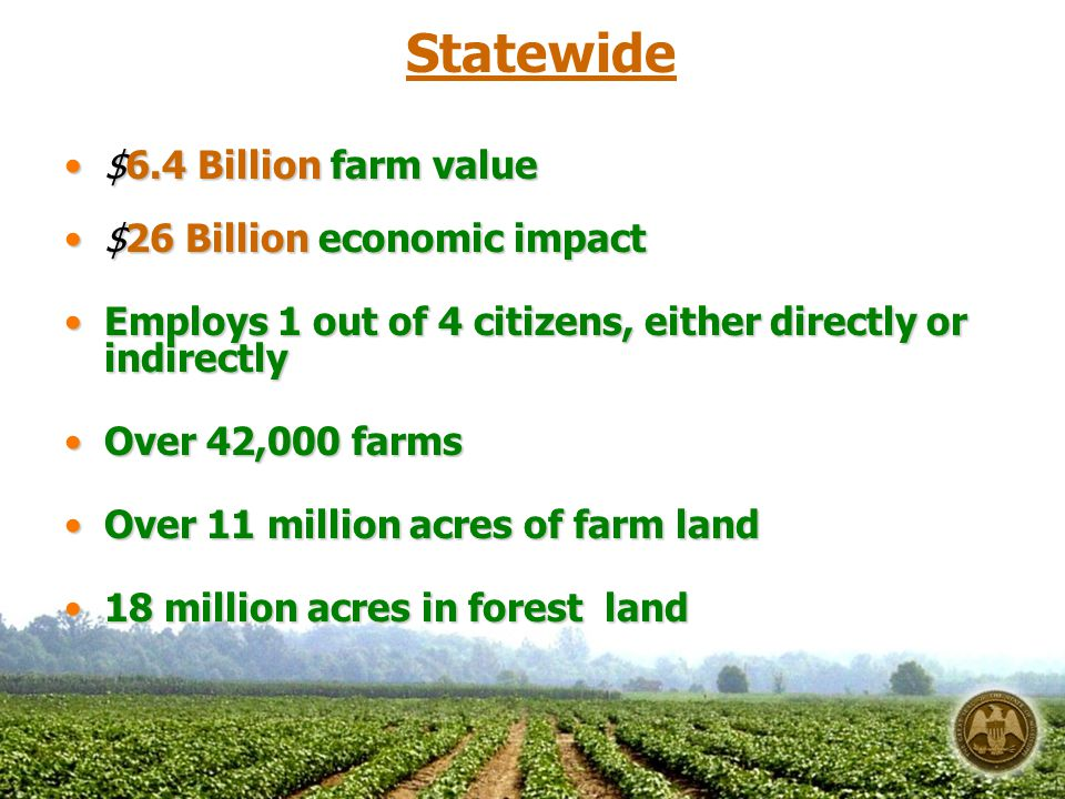 Statewide $6.4 Billion farm value$6.4 Billion farm value $26 Billion economic impact$26 Billion economic impact Employs 1 out of 4 citizens, either di
