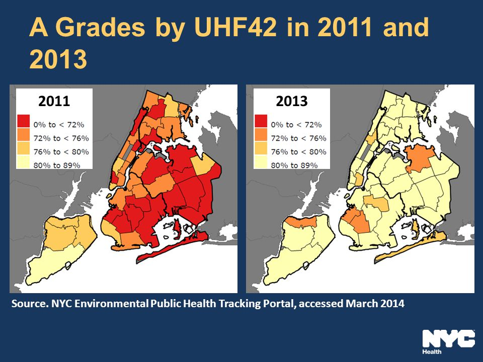 A Grades by UHF42 in 2011 and 2013 Source.