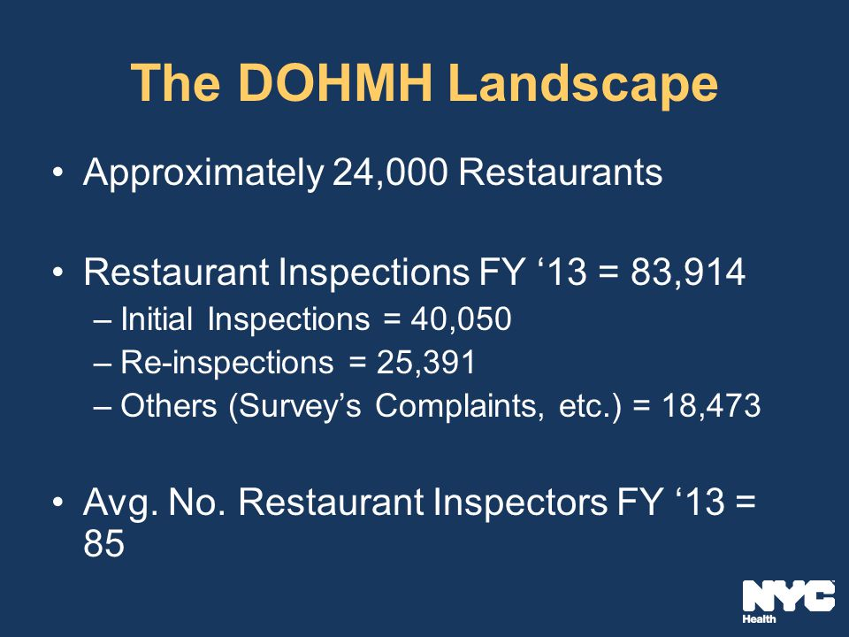 The DOHMH Landscape Approximately 24,000 Restaurants Restaurant Inspections FY '13 = 83,914 –Initial Inspections = 40,050 –Re-inspections = 25,391 –Others (Survey's Complaints, etc.) = 18,473 Avg.