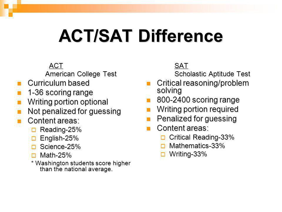 ACT/SAT Difference ACT ACT American College Test Curriculum based Curriculum based 1-36 scoring range 1-36 scoring range Writing portion optional Writing portion optional Not penalized for guessing Not penalized for guessing Content areas: Content areas:  Reading-25%  English-25%  Science-25%  Math-25% * Washington students score higher than the national average.