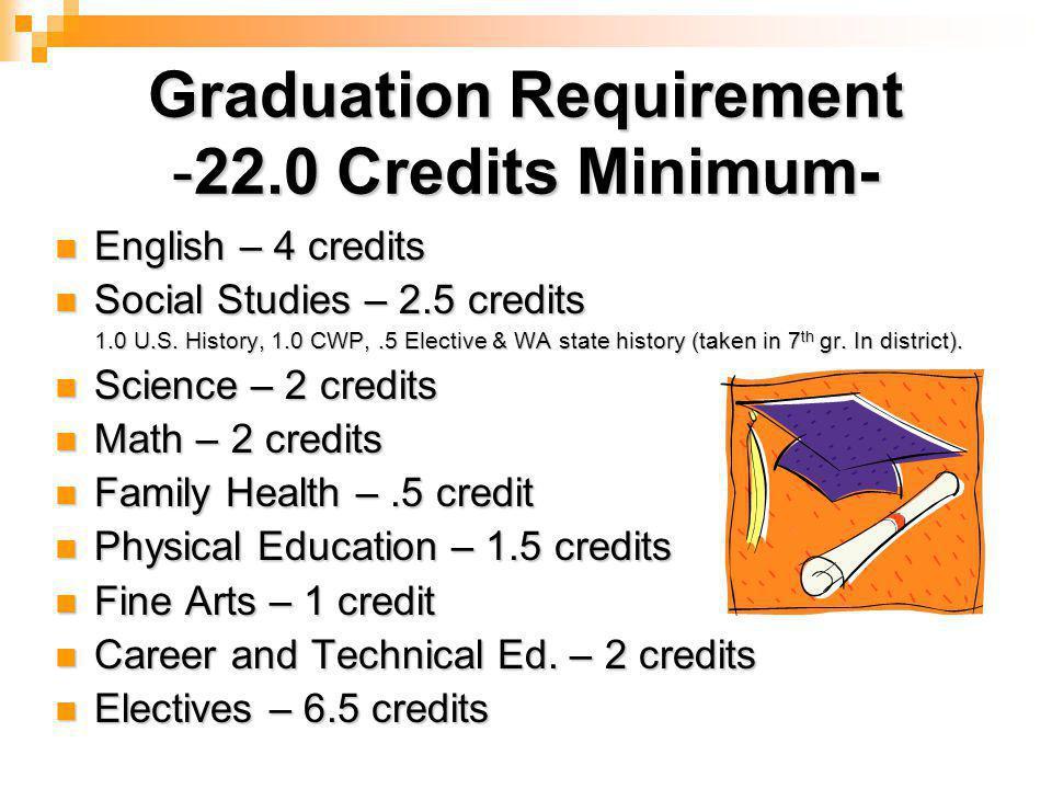 Graduation Requirement -22.0 Credits Minimum- English – 4 credits English – 4 credits Social Studies – 2.5 credits Social Studies – 2.5 credits 1.0 U.S.