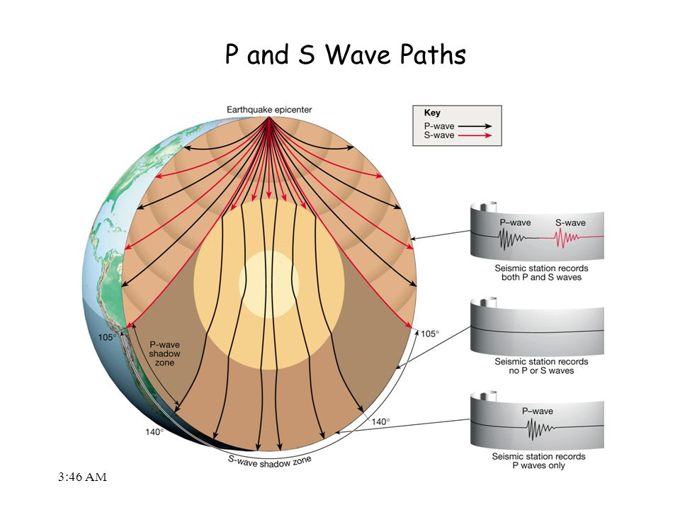 3:48 AM P and S Wave Paths